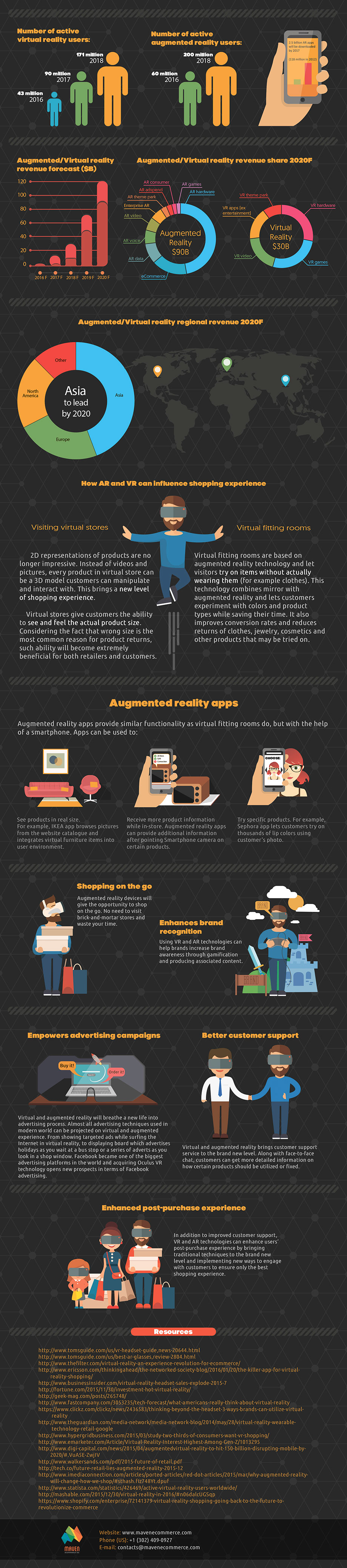 augmented-virtual-reality-shop-infographic-2